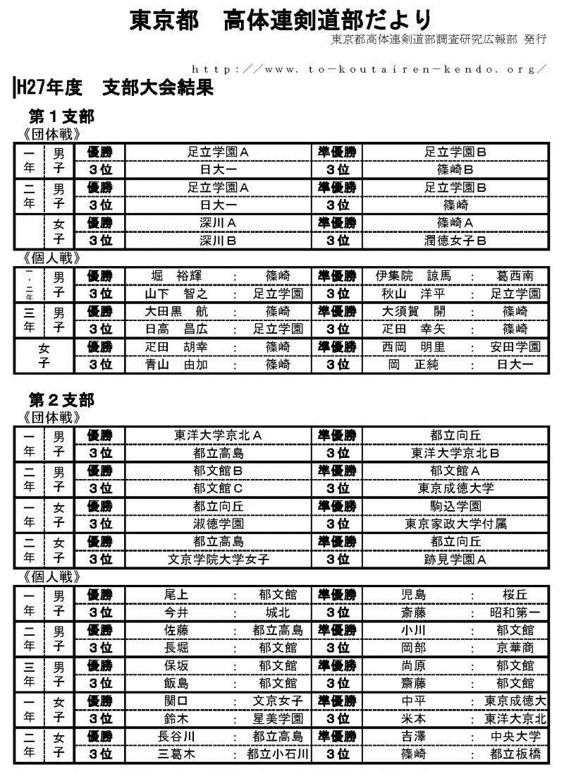 H27_shibutaikai_0107_01