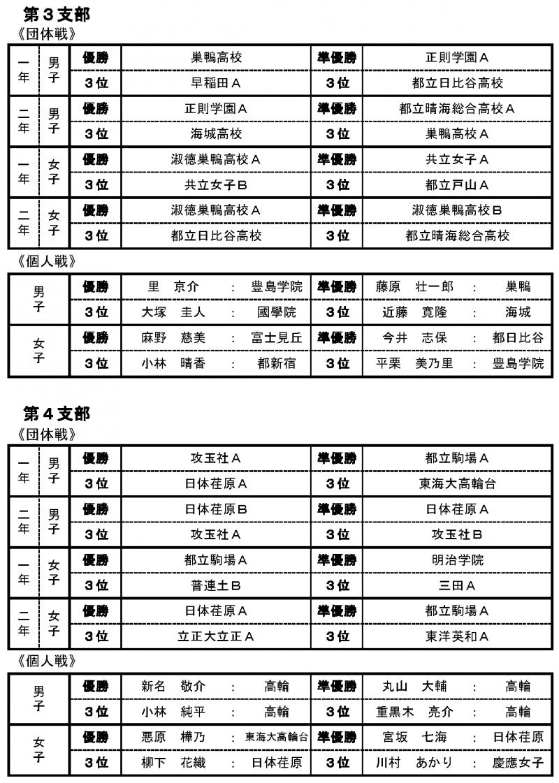 H27_shibutaikai_0107_02