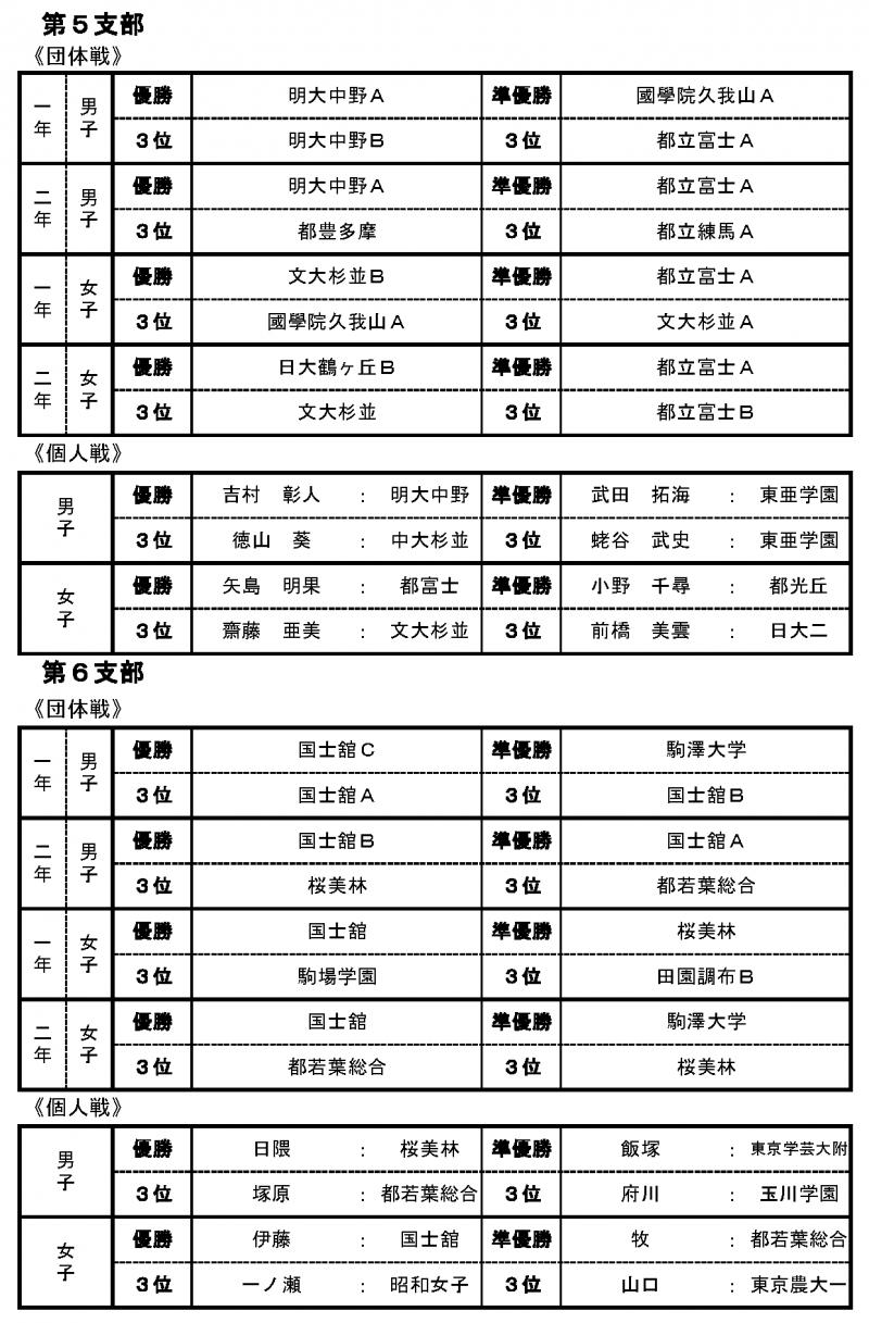 H27_shibutaikai_0107_03