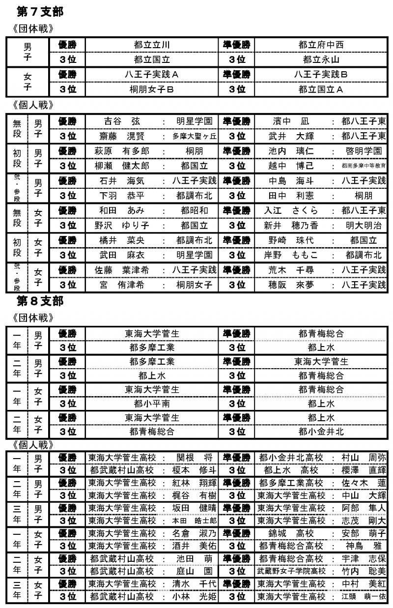 H27_shibutaikai_0107_04